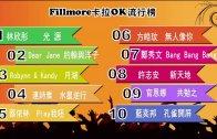 (粵)12/05卡拉O Fillmore 排行榜