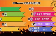 (粵)01/16卡拉O Fillmore 排行榜