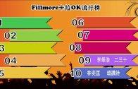 (粵)03/13卡拉O Fillmore 排行榜