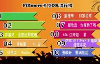 (粵)03/27卡拉O Fillmore 排行榜