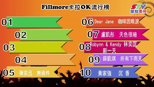 (粵)06/12卡拉O Fillmore排行榜