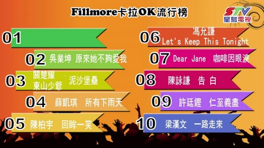 (粵)06/26卡拉O Fillmore排行榜