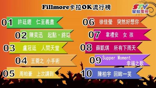 (粵)07/17卡拉O Fillmore排行榜
