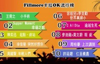 (粵)07/31卡拉O Fillmore排行榜