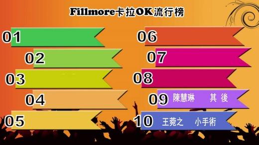(粵)08/14卡拉O Fillmore排行榜