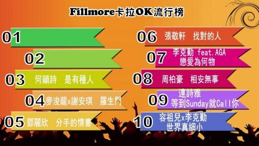 (粵)09/11卡拉O Fillmore排行榜