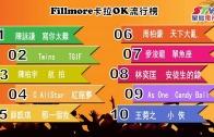 (粵)11/20卡拉O Fillmore排行榜