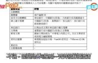 (港聞)勿亂信TnG app可交費 四機構發聲明無授權