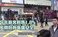 (港聞)今年遊客料跌1.8% 多問旺角係咪安全