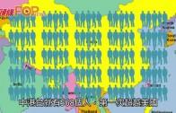(粵)王健林成全球華人首富 原來屬蛇有錢啲