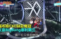 (粵)福布斯EXO冧莊奪冠 又贏BigBang惠利第三