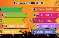 (粵)03/04卡拉O Fillmore排行榜
