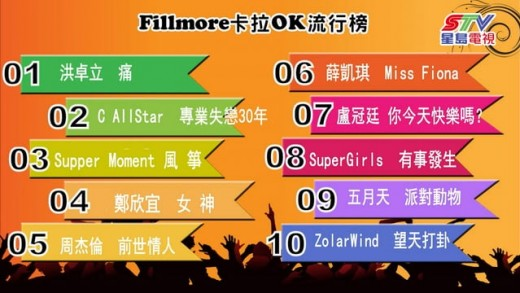 (粵)06/24卡拉O Fillmore排行榜