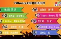(粵)07/15卡拉O Fillmore排行榜