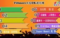 (粵)07/22卡拉O Fillmore排行榜
