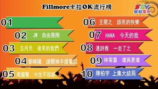 (粵)09/02卡拉O Fillmore排行榜