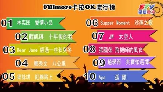 (粵)10/14/2016卡拉O Fillmore