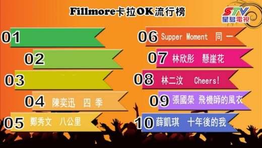 (粵)11/04/2016卡拉O Fillmore