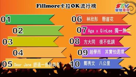 (粵)11/11/2016卡拉O Fillmore