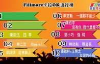 (粵)11/25/2016卡拉O Fillmore
