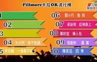 (粵)12/02/2016卡拉O Fillmore