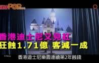香港迪士尼又見紅 狂蝕1.71億 客減一成