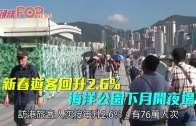 (港聞)新春遊客回升2.6%  海洋公園下月開夜場