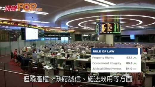 香港連續23年獲評  全球最自由經濟體