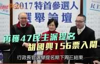 再獲47民主派提名  胡國興156票入閘