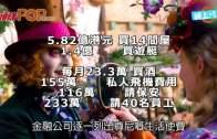 (粵)尊尼特普陷財困  被爆每月豪花逾千萬