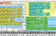 13院校學生會聯署聲明  譴責林鄭鉗制表達自由