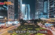 陸羽仁:把握中港股市回吐 購入優質大股