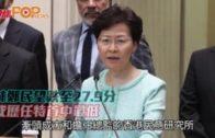林鄭民望跌至27.9分 成歷任特首中最低